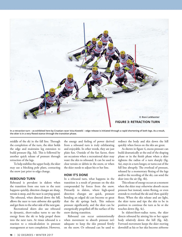 Elite Skiing Training