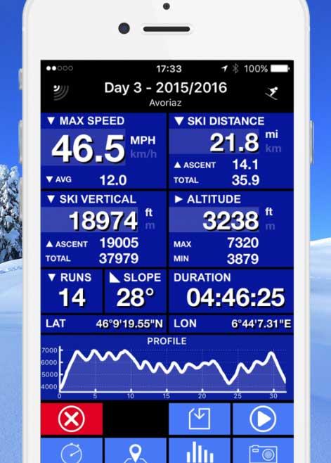 Ski Tracks App - Elite Skiing